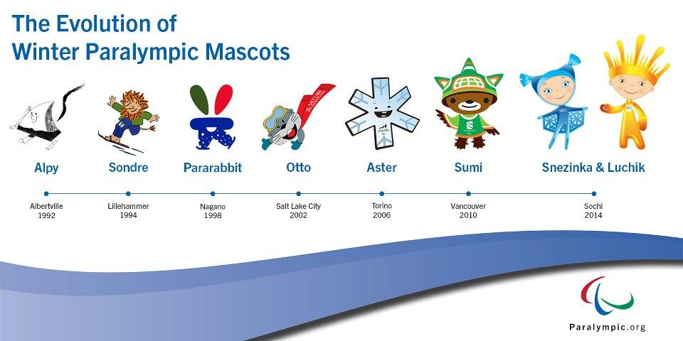 IPC Logos